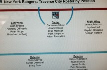 traverse roster